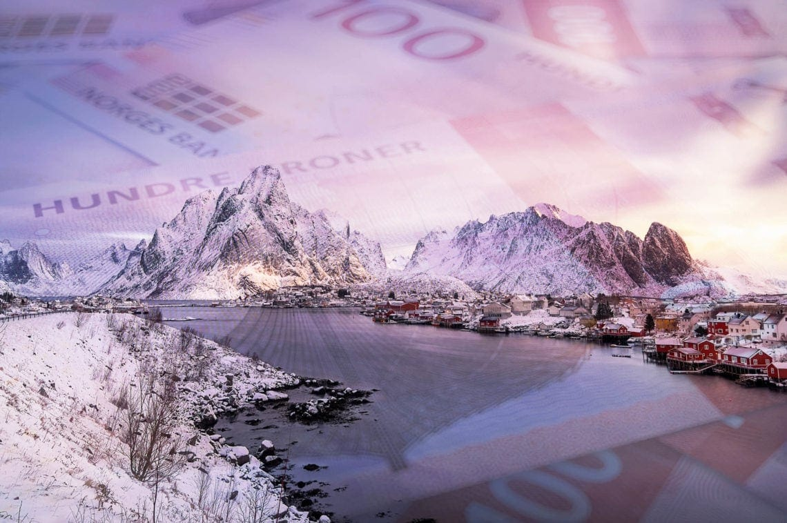 Norway budget breakdown - Day by day cost