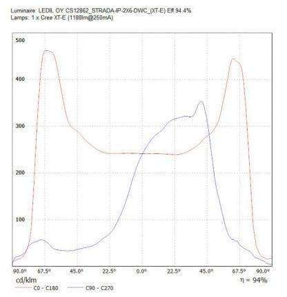 LED Optik - LEDiL - CS12862_STRADA-IP-2X6-DWC - für 2x6 LED Module zur Beleuchtung von Straßen, Plätze, Gehwege, Lager