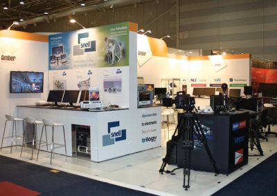 Modular Exhibition Stand Technology