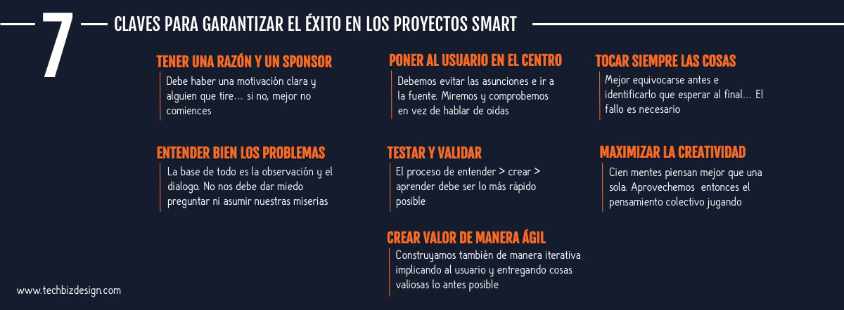7 claves para garantizar el éxito en los proyectos smart