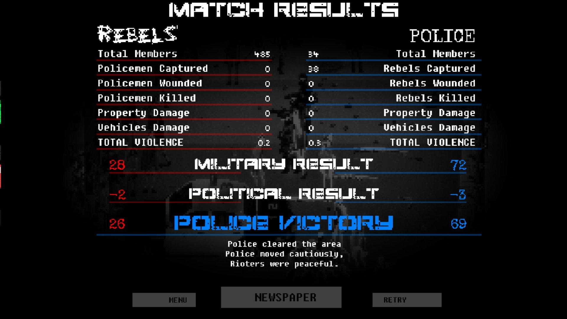 riot civil unrest results screen