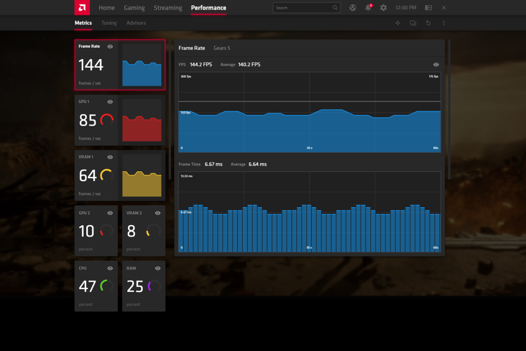 Some of the performance metrics you can find in Adrenalin 2020.