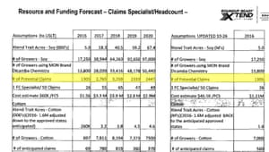 Extract from a 2015 document showing Monsanto's projections of dicamba claims from farmers.