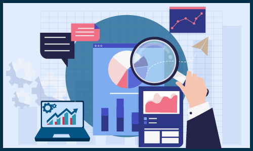 Connected Enterprise Market Comprehensive Study with Key Trends, Major Drivers and Challenges 2020-2025