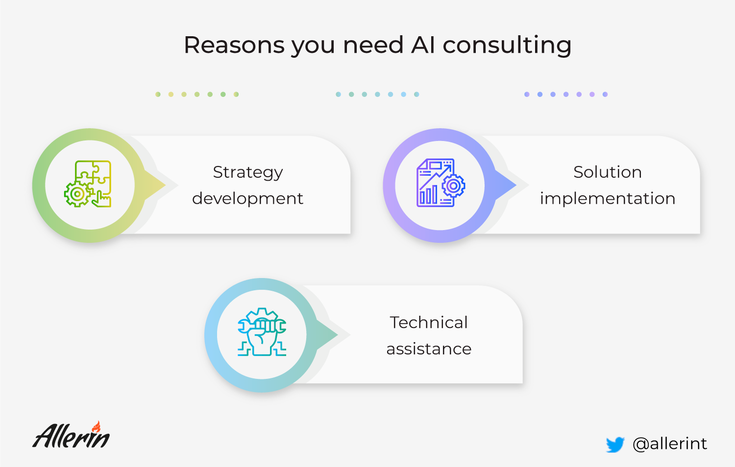 Areas AI Consulting Can Help With