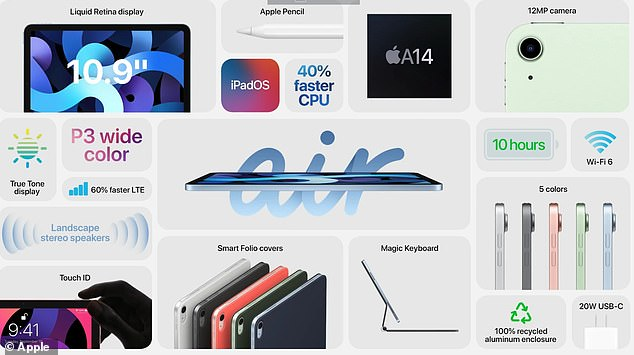 """The all new iPad Air has thin bezels, a 12MP rear camera, a 10.9"""" liquid retina display (2360 x 1640) and a brand new chip, called the A14 Bionic - and is set for retail at $599"""