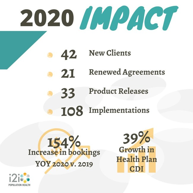 2020 required agility, flexibility, and innovation to meet new market demands. The results were a company record.