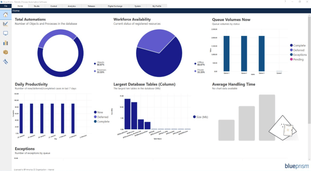 intelligent automation Blue Prism Azure Microsoft
