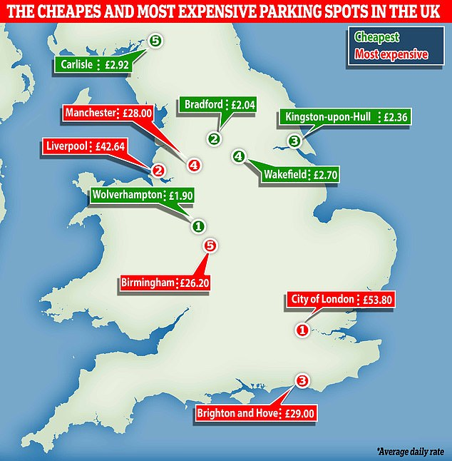 Figures released by Zuto, the car finance company, have shown the cheapest and most expensive daily rates in 40 cities across the UK, with London being most expensive