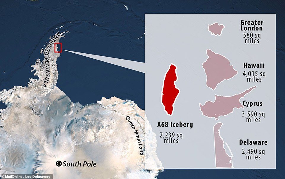 One of the largest icebergs ever to have existed, A-68 is on the move. At 2,239 sq miles it was roughly the size of Delaware (2,490 sq miles), or four times the size of Greater London 580 sq miles, and its volume was twice that of Lake Erie