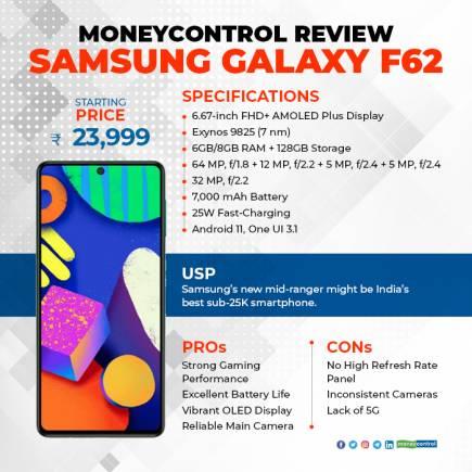 Samsung Galaxy F62_002