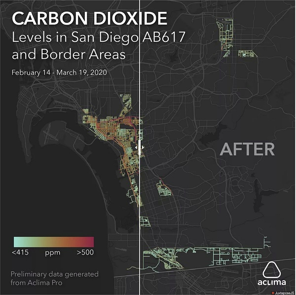 Carbon dioxide pollution fell in San Diego during the lockdown.