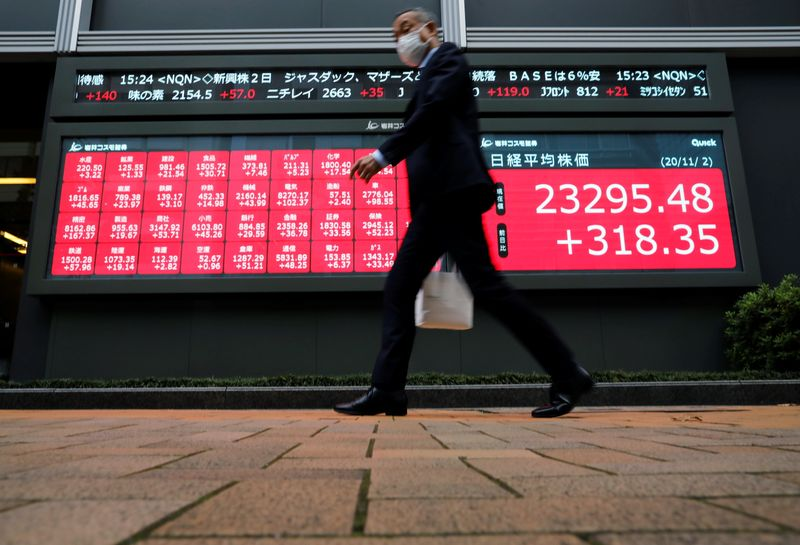 Asia shares loiter as S&P futures climb fresh peak