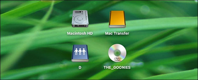 An example of drives visible on the Mac desktop.