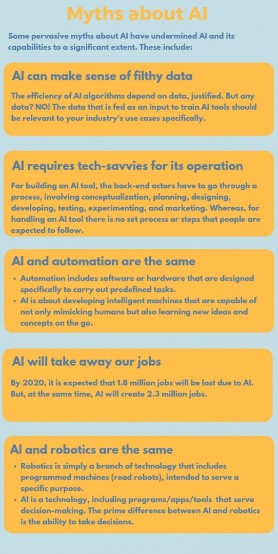 Myths_About_AI.jpg