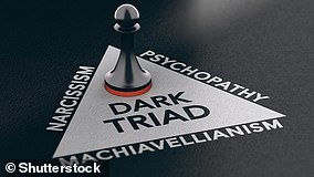 Dark Tetrad is an extension of the original dark triad