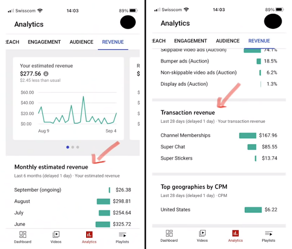 YouTube mobile analytics