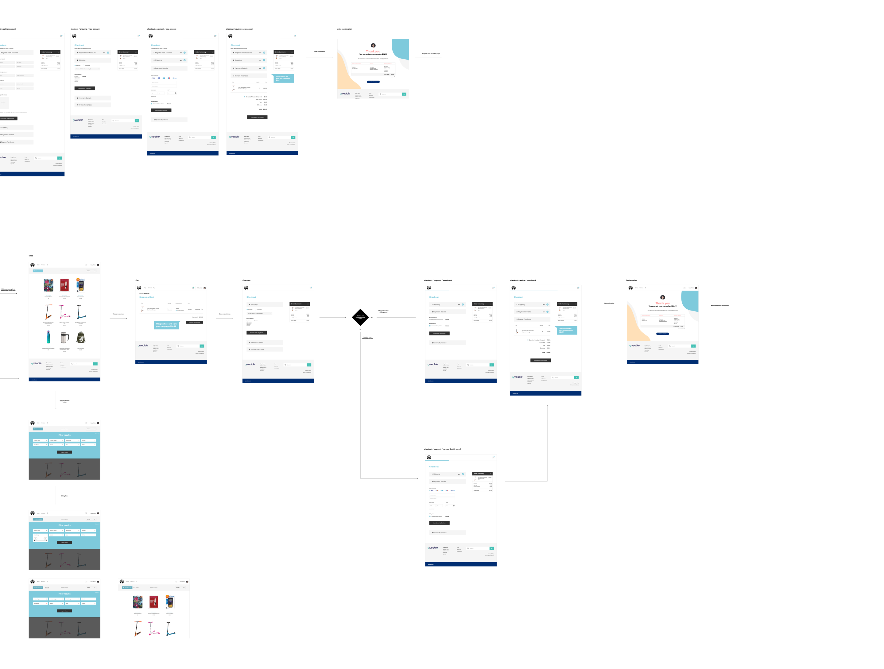 sitemap cropped