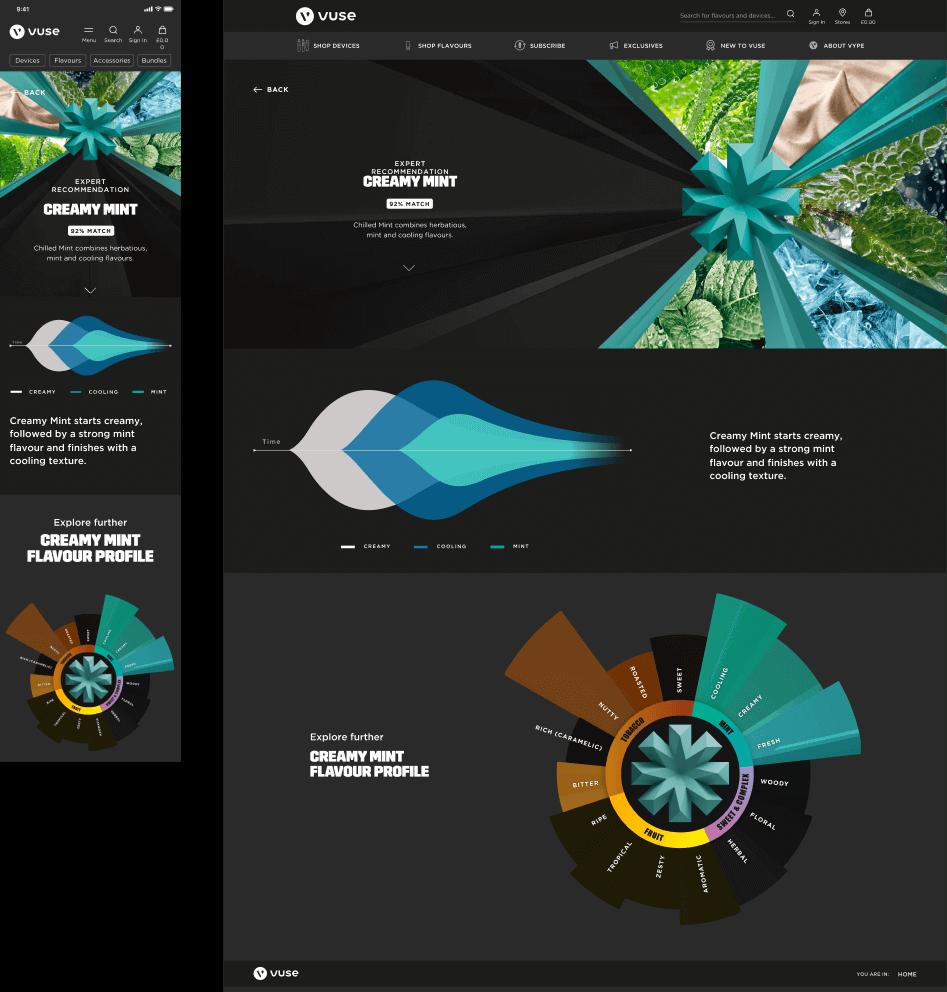 flavour profile page