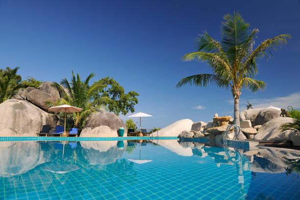 Best Hotels Koh Samui Thailand