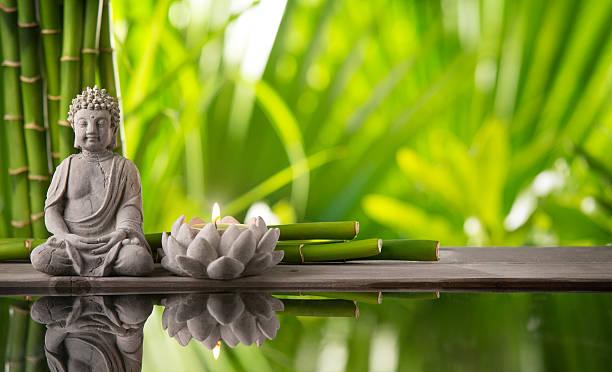 Best Wellness Spa Thailand
