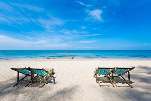 Best things to do in Koh Lanta Thailand
