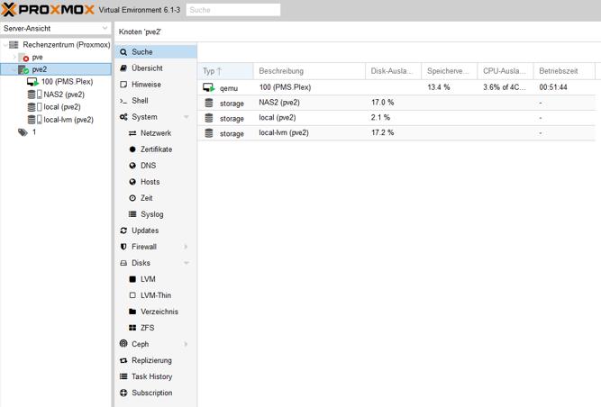 Linux-Container unter Proxmox installieren