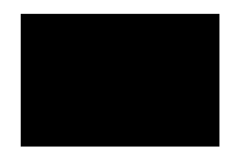 The Nordic Film Acting Institute