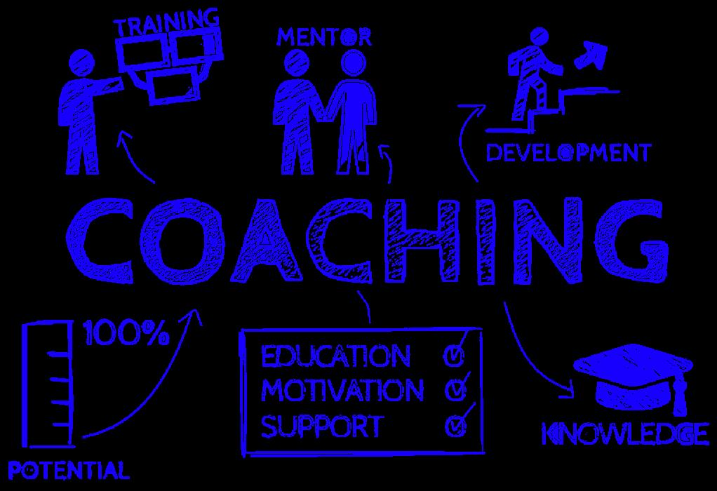 AgenaTrader Coaching Workflow