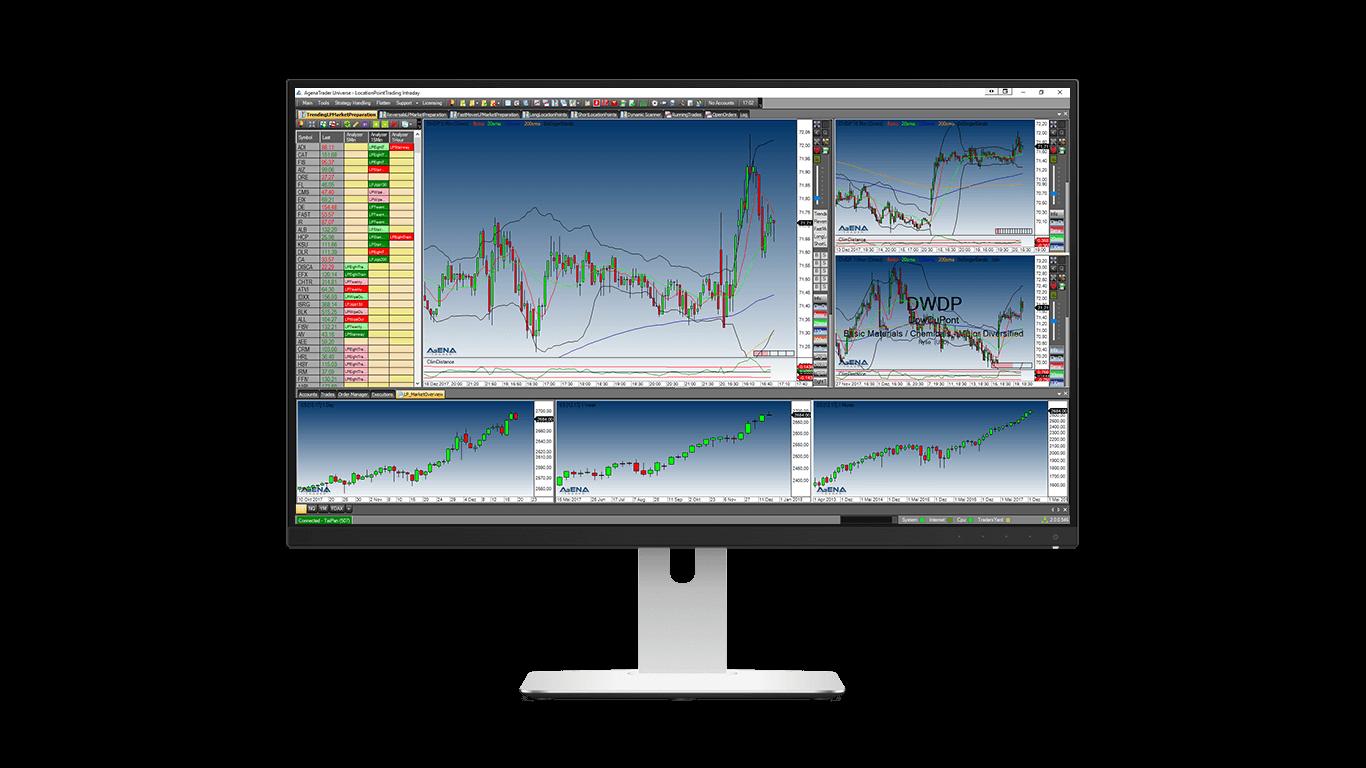 AgenaTrader Signal Scanner