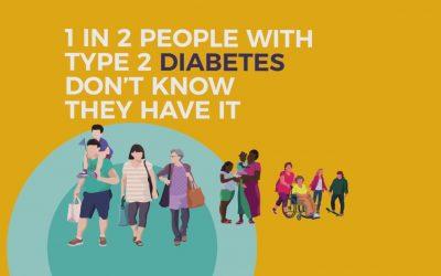 1 op 2 Diabeten Type 2 zijn er zich niet van bewust met grote gevolgen …  doe test