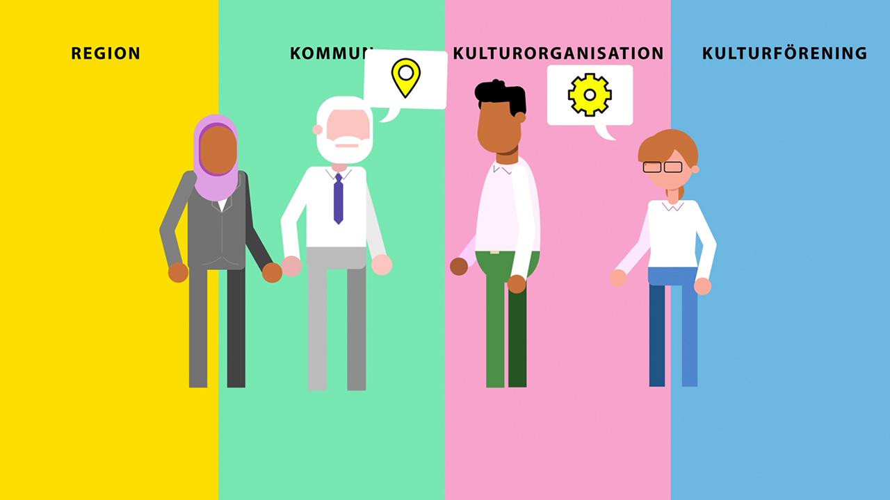 Kulturradet 4 Animation Informationsgrafik Produktionsbolag Stockholm