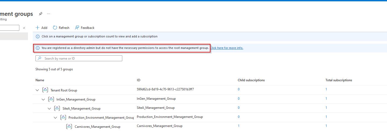 Azure Management Groups