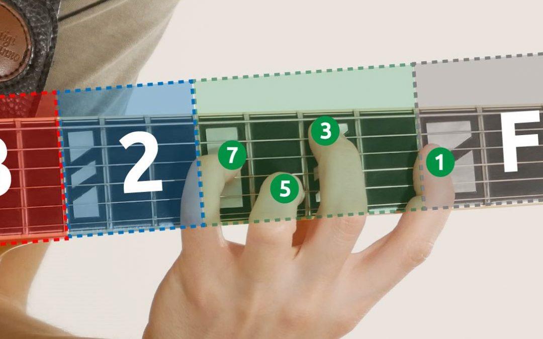 Acordes DROP 2 en guitarra