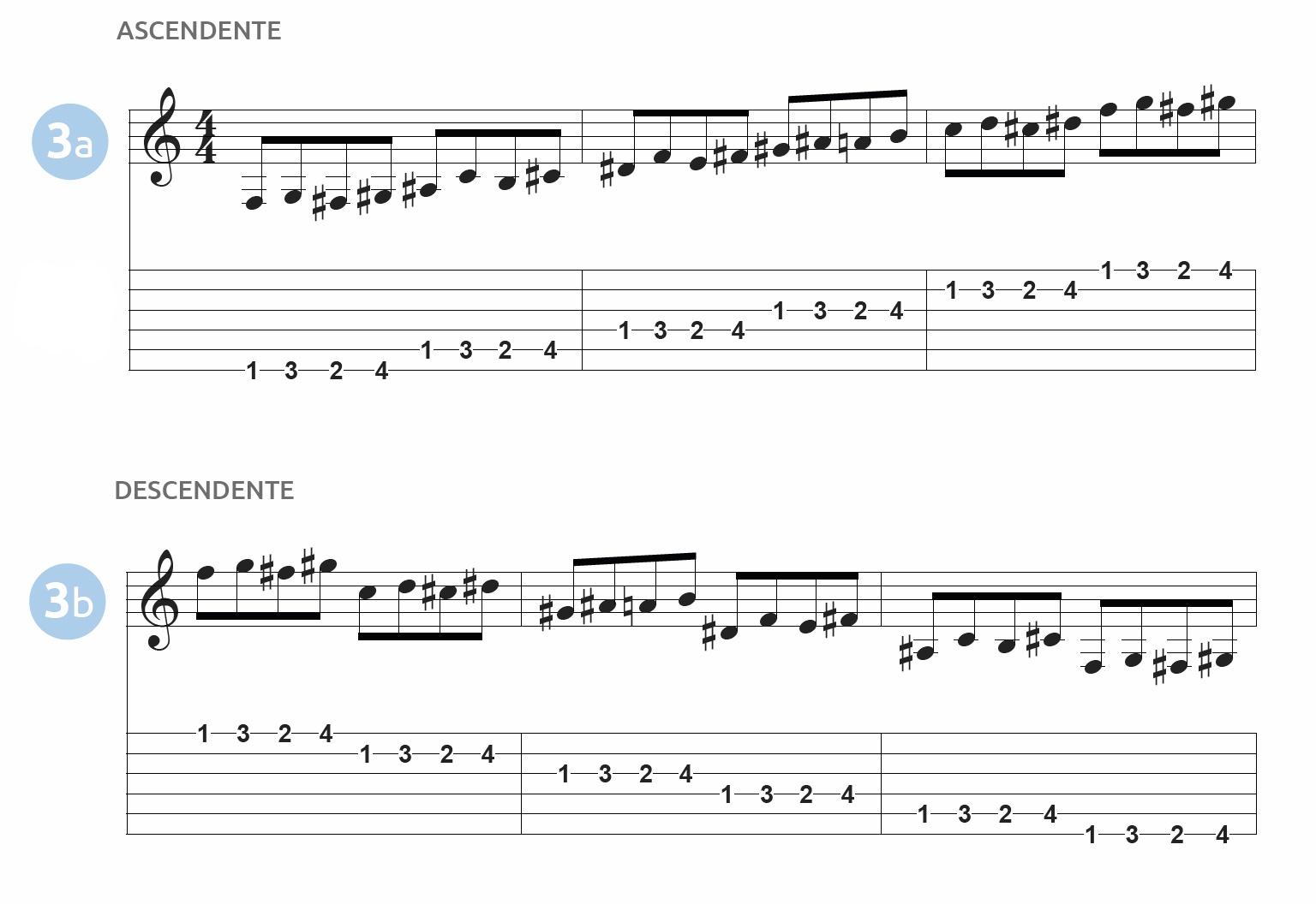técnica para guitarra