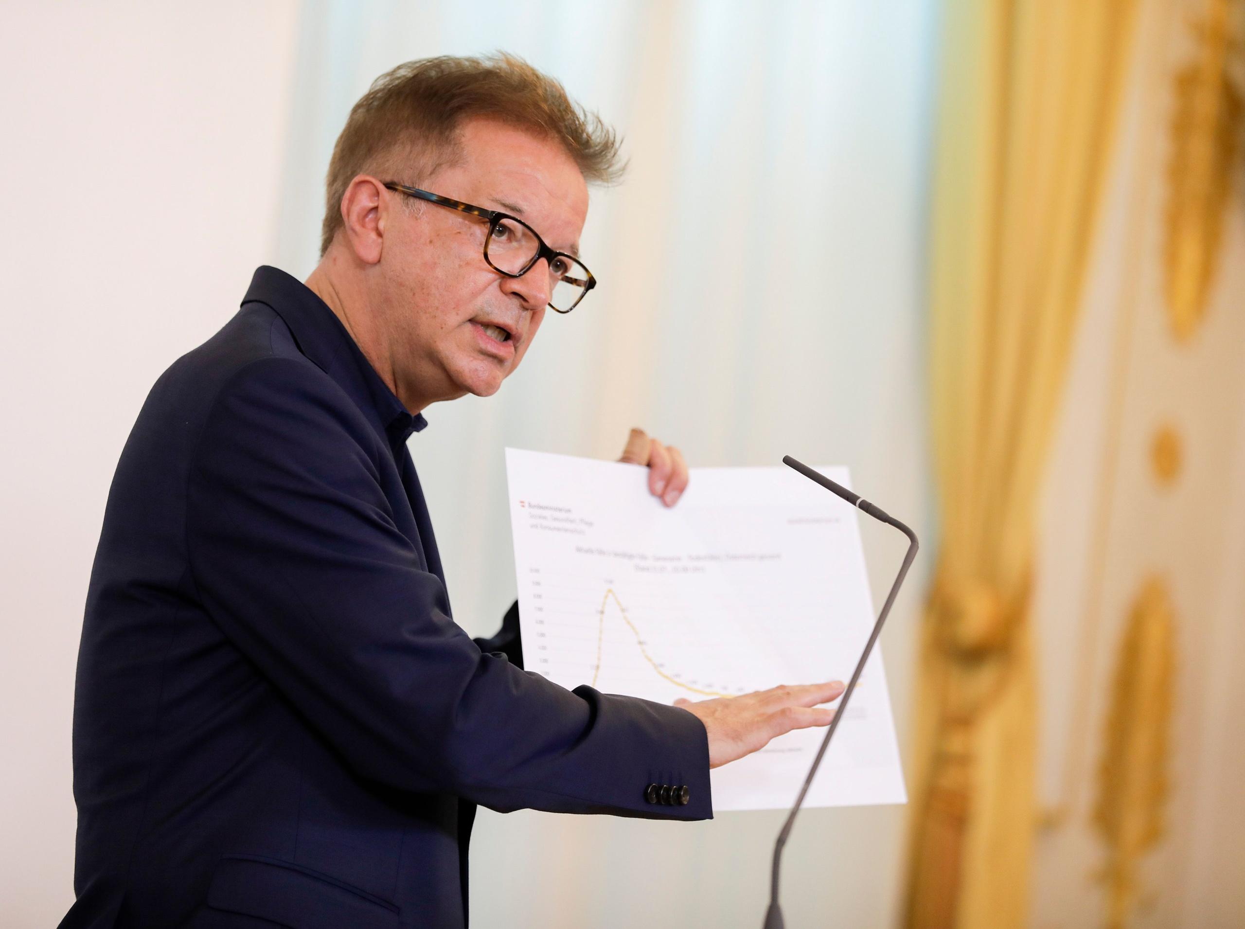 AUSTRIJSKI MINISTAR ZDRAVLJA: Sa 119 novozaraženih ponovno smo troznamenkasti. Isprika za propuste Ministarstva