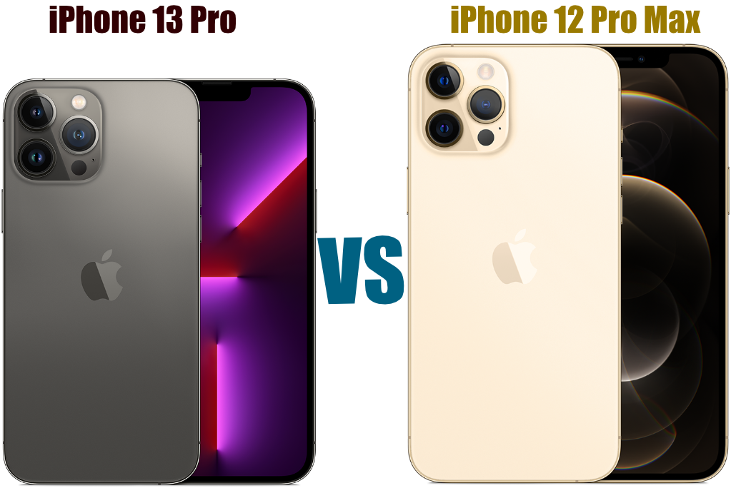 iPhone 13 Pro – Del 3 – Skärmen