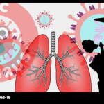 Ökar e-cigaretter riskerna med Covid-19?