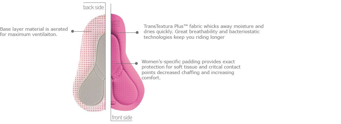 Liv Cycling shows the characteristics of a womens chamois