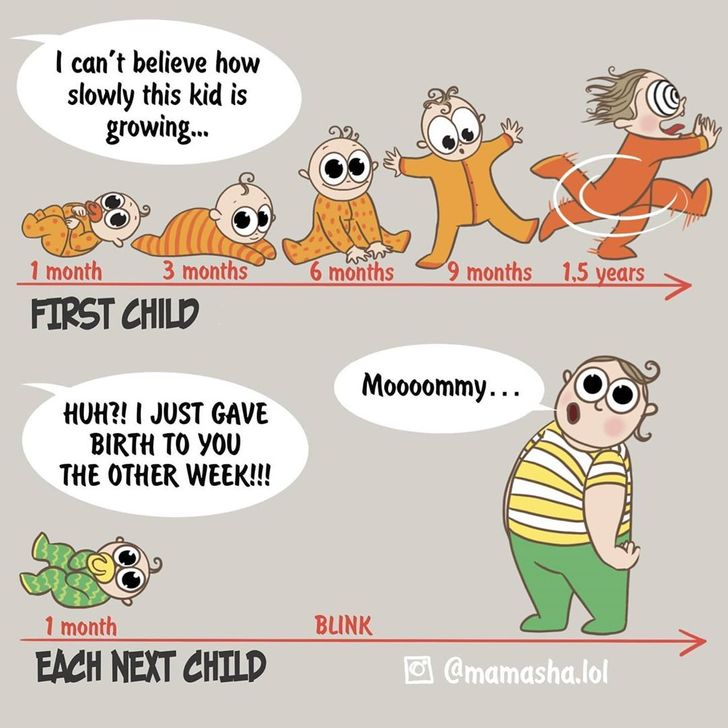comics of a mom being amazed at how fast her children are growing