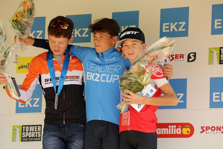 EKZ Bike Cup 2018 Egg