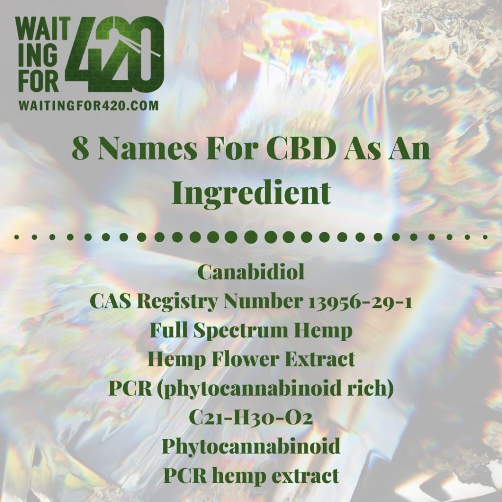 Infographic stating 8 names for CBD as an ingredient. Canabidiol CAS Registry Number 13956-29-1 Full Spectrum Hemp Hemp Flower Extract PCR (phytocannabinoid rich) C21-H30-O2 Phytocannabinoid PCR hemp extract