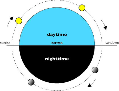 Watchdesign DayWatch Time Origin principle