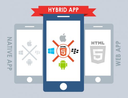 Make Affordable Hybrid Mobile Application that Work for You