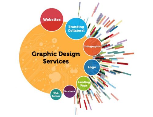 You May Not Know, But This Is How Graphic Designing Plays a Crucial Part in the Growth of Your Business!