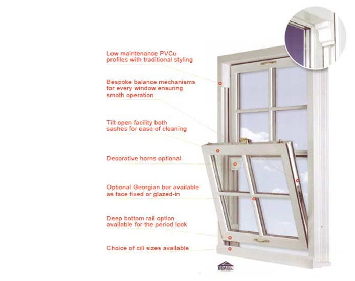Vertical Sliding Window System