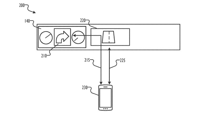 Detail from the patent showing that navigation detail from an iPhone can be routed to one display showing just icons (top left), or full graphics (top middle)