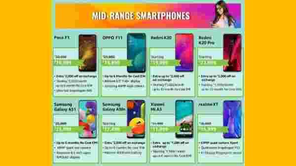 Amazon Offers On Bestselling Mid-Range Smartphones