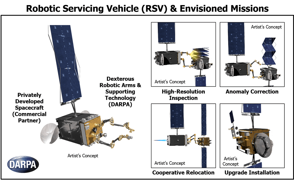 DARPA RSGS graphic