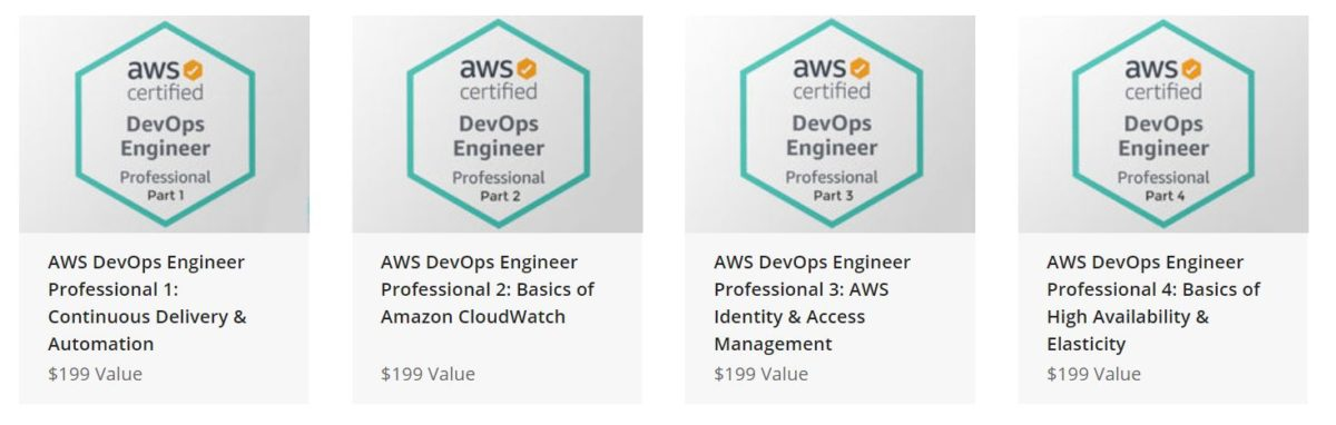 The Complete AWS and DevOps Certification Training Bundle